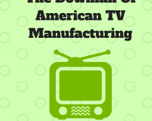 The Downfall Of American TV Manufacturing