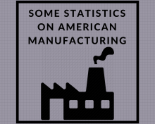 Some Statistics On American Manufacturing